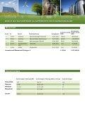 durch die naturstrom ag geförderte erzeugungsanlagen - Seite 6