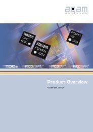 Product Overview - acam messelectronic gmbh