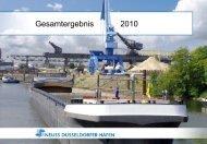 Gesamtergebnis 2010 - Neuss-Düsseldorfer Häfen GmbH & Co. KG