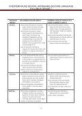 igcse afrikaans 2012 graad 7 - Chesterhouse School - Page 4