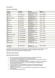 Adressliste und Aufgabenbeschreibung des Seniorenbeirats