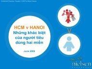 HCM v HANOI - Nielsen