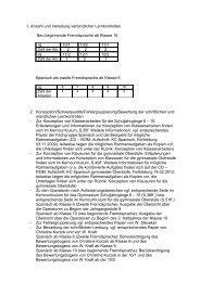 1. Anzahl und Verteilung verbindlicher Lernkontrollen Neu ...