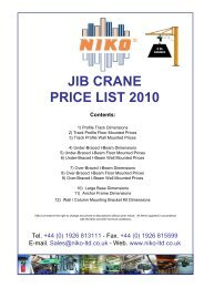 Jib Crane Price List - Niko Ltd