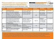 Kitteltaschenkarte (PDF) - BDH Klinik Hessisch-Oldendorf