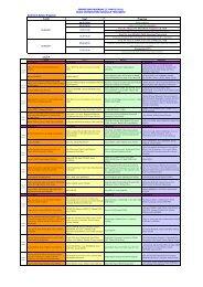 sempozyum programı 1.sayfa - ekoloji 2011 sempozyumu - Düzce ...