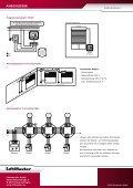 Liftmaster - Rohrmotoren 2012 - Nothnagel - Seite 7