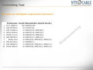 intelligente Controlling-Tools - NTT Cable