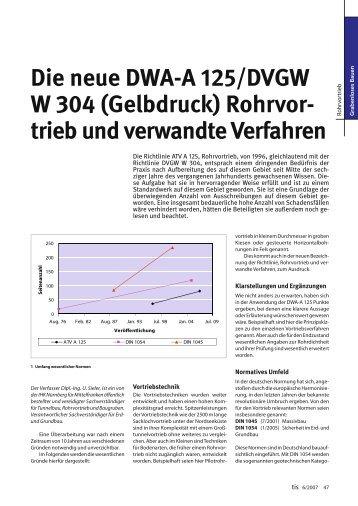 Die neue DWA-A 125/DVGW W 304 (Gelbdruck ... - Nodig-Bau.de