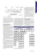 Die neue DWA-A 125/DVGW W 304 (Gelbdruck ... - Nodig-Bau.de - Page 3