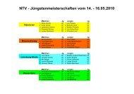 NTV - Jüngstenmeisterschaften vom 14. - 16.05.2010