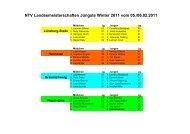 Ergebnisse Winter 2011 - NTV
