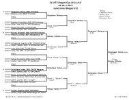 36__NTV_Doppel-Cup-Ergebnisse.pdf - Tennisregion Ems-Vechte