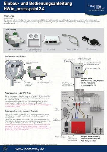 Einbau- und Bedienungsanleitung HW in_access point 2.4 - Homeway