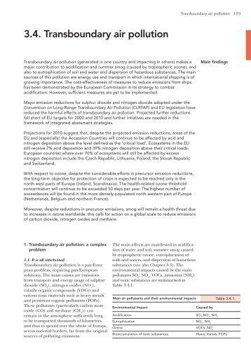 3.4. Transboundary air pollution - European Environment Agency