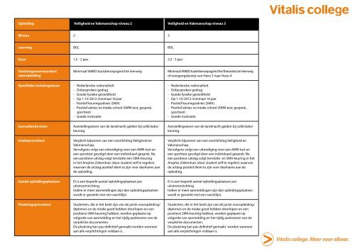 Opleiding Veiligheid en Vakmanschap niveau 2 ... - Vitalis college