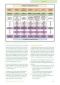 juni 2012 - Nederlandse Liga tegen Epilepsie - Page 4