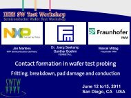Contact formation in wafer test probing - Fritting, Breakdown, Pad ...