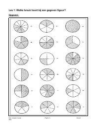 Les 1: Welke breuk hoort bij een gegeven figuur
