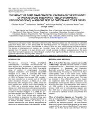 the impact of some environmental factors on the fecundity of ...