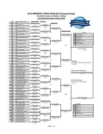 adolphus singles Kenyon college vs gustavus adolphus (apr 07, 2018) #22 kenyon college 7 singles competition: 1 diana aboubakare (kenw) def briana hartmann (gacw) 6.