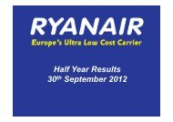 Ryanair Half Year Results 2013 Presentation