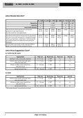 KJ-1590II KJ-2200 KJ-3000 - Page 5