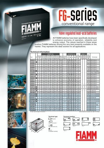 Data sheet FG series
