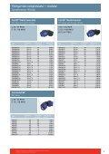 Fitinguri de compresiune-mufate - TehnoWorld - Page 5