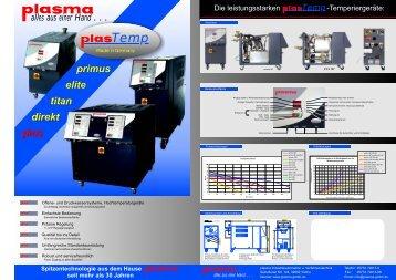 Temp - plasma GmbH