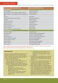 Bakteriese verwelk - Potatoes South Africa - Page 3