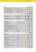 Se questo PDF risulta - La Poste Suisse - Page 7