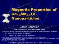 Gotas Cuánticas \(QD\) de Semiconductores II-VI preparadas por ...