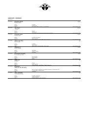 Praesens Startliste F-CH