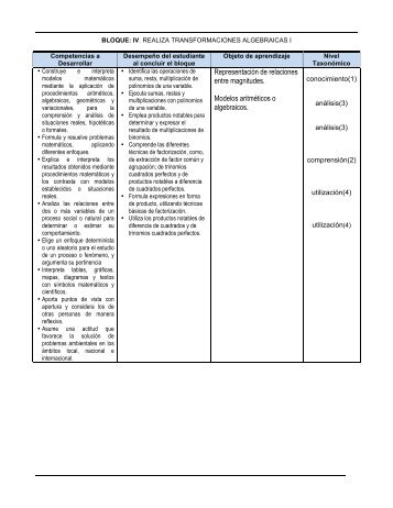 BLOQUE IV.pdf - Colegio de Bachilleres de Tabasco