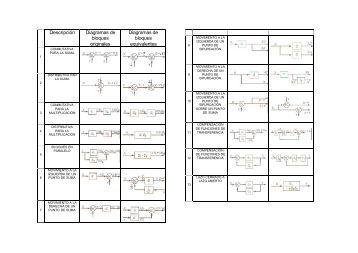 Diagrama de Bloques.pdf