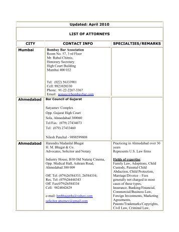 Mumbai railway general merit list total marks for List of consuls