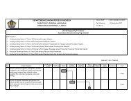 Surat Edaran Bersama tentang Pagu Indikatif - Direktorat Jenderal ...