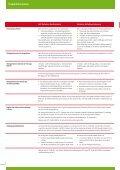 ACE Verkehrs-Rechtsschutz mit Verkehrs-Unfallversicherung - Seite 4