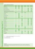 XPS-eristeiden tekninen esite - ThermiSol Oy - Page 2