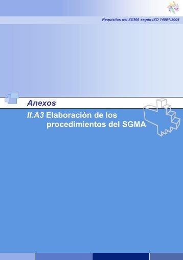 Anexos II.A3 Elaboración de los procedimientos del SGMA