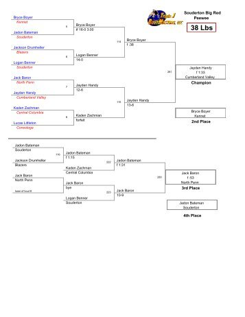 Peewee Brackets - Bout Masters LLC