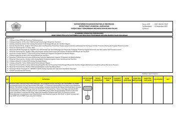 Monitoring Pencatatan/Pembukuan Realisasi Penerimaan Negara ...