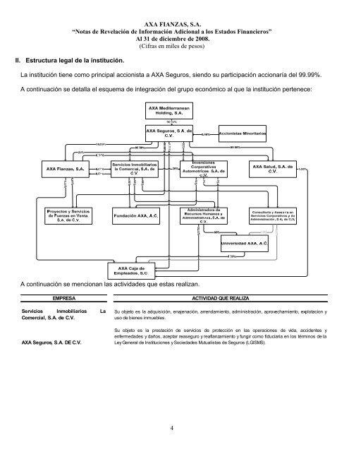 Ii Estructura Legal
