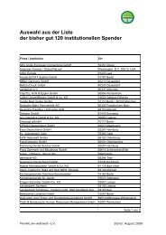 Auswahl aus der Liste der bisher gut 120 institutionellen Spender
