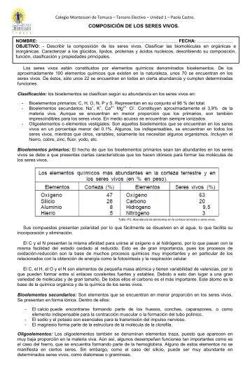 COMPOSICIÓN DE LOS SERES VIVOS.