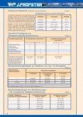 ÜSS Katalog 2011-1 deutsch3.indd - Rex Elektro Kft. - Page 4