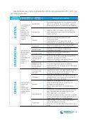 6. Cómo se evalúa Lectura - Page 5