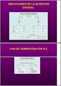 NUTRICIÓN ENTERAL - Instituto Tomás Pascual - Page 6