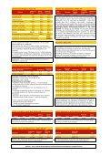 Preisliste 2012 - Profil Cuba-Reisen, Manfred Sill - Seite 5